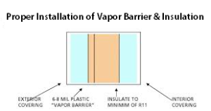 Wine Cellar Insulation and Vapor Barrier Proper Installation